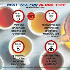 Best tea for blood type