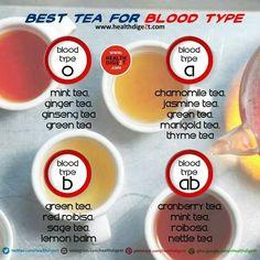 Tips For A Better Diet Best tea for blood type - Food For Blood Type, Eating For Blood Type, Blood Type Diet, O Positive Diet, O Positive Blood, Brownie Desserts, Cranberry Tea, Coconut Dessert, Ab Diet