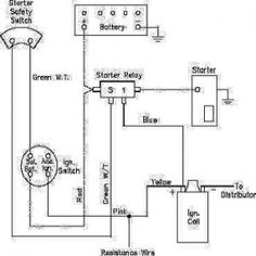 MSD Ignition Wiring Diagrams Diagram, Wire, Wire cover