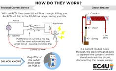 rcd and circuit breaker explained