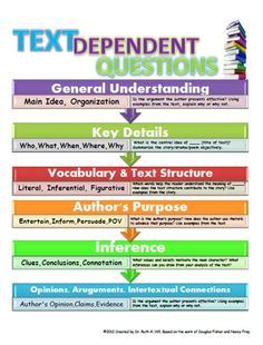 Text dependent questions i think this is going to be one of the text dependent questions fandeluxe Choice Image