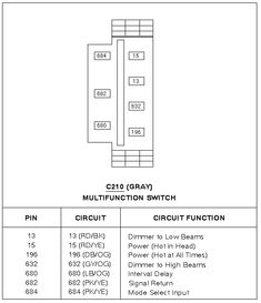 2000 Ford F650 Fuse Panel Diagram Fuse panel, Ford, Diagram