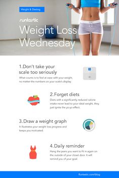 Reach Your Ideal Weight Without Bouncing Back Calorie Intake, Metabolism, Weight Loss Tips, Things That Bounce, Diet, Feelings, Blog, Blogging, Losing Weight Tips