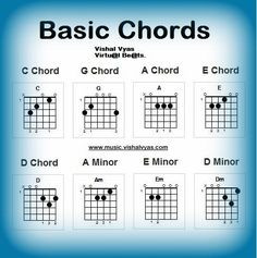 basic guitar chords | The Basic Guitar Chord