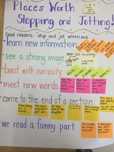 Reading Strategies: Stopping and jotting as you read! Great chart to remind your readers why they should stop! Reading Response, Reading Intervention, Reading Skills, Teaching Reading, Guided Reading, Close Reading, Teaching Ideas, Kindergarten Writing, Learning