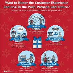 I had a real crazy retail moment with a web domain service where I experienced both extreme frustration and extreme satisfaction. It reminded me of my Xmas infograph on the ghosts of retail customer service. Humanizing an online experience can seem impossible but is worth the effort. Cheers! . . . #infographoftheday #infograph #infographic #sachsinsights #retail #holidayshopping #dickens #achristmascarol #shopping #shoppingfails #customerexperience #experience #gift #infographic #data…