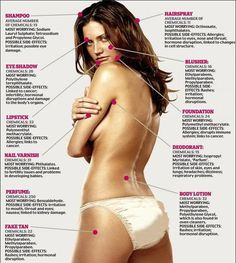 10 worst chemicals in cosmetics and personal care products.  There are safer options out there!