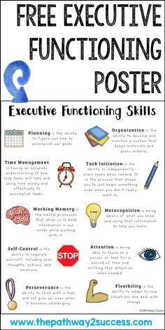 FREE Executive Functioning poster to help explain ten critical EF skills: planning, organization, time management, task initiation, working memory, metacognition, self-control, attention, flexibility, and perseverance.