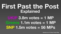 First Past The Post explained