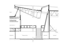 Duchess Park Secondary School / HCMA, building section, shared learning at interior classroom and gym, skylight School Building Design, School Design, School Architecture, Architecture Details, Building Section, School Community, Secondary School, Skylight, Floor Plans