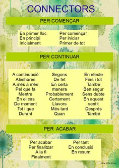 Resultat d'imatges de conectors textos argumentatius primaria Spanish Vocabulary, Grammar And Vocabulary, Spanish Language Learning, Catalan Language, Spanish Classroom, Study Notes, Learn French, Conte, Valencia