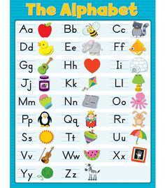 My First Abc Chart  Uppercase  Abcs And S  Whee