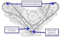 Resultat De Recherche D Images Pour Calage Du Chaine De Distribution Ford F150 V8 2008 Ford Chain Map