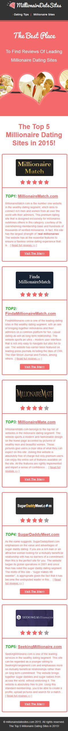MillionaireDateSites.com