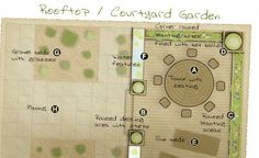 Rooftop or courtyard garden design layout