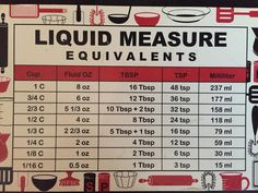 Liquid And Dry Measurement Charts  Forget How Many Teaspoons In A