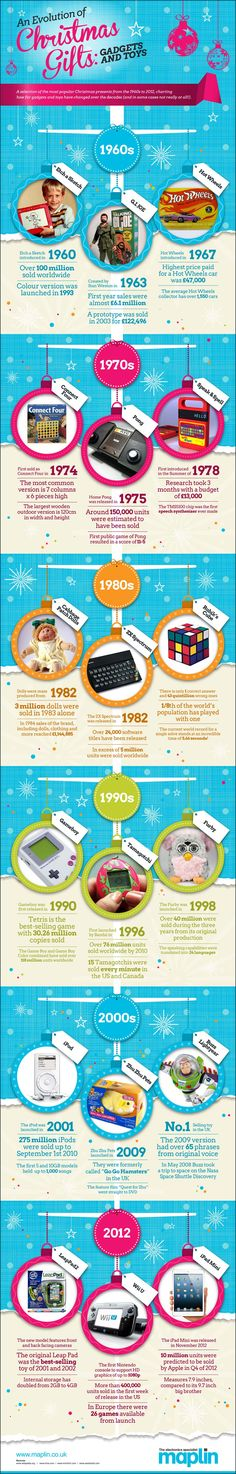 A cool #infographic from Maplin showing the best Christmas #toys and #gadgets since the 1960s