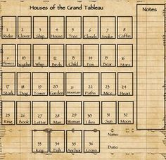 Grand Tableau Worksheet - Desert Rose Tarot: Photo
