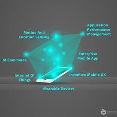 Future Of Mobile Application Development #mobile_application_development #android_application_development #iOS_application_development