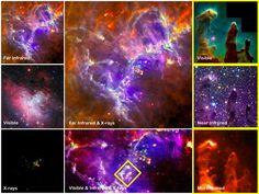 Multi-wavelength View of Messier 16 - Credit: Far-infrared: ESA/Herschel/PACS/SPIRE/Hill, Motte, HOBYS Key Programme Consortium;