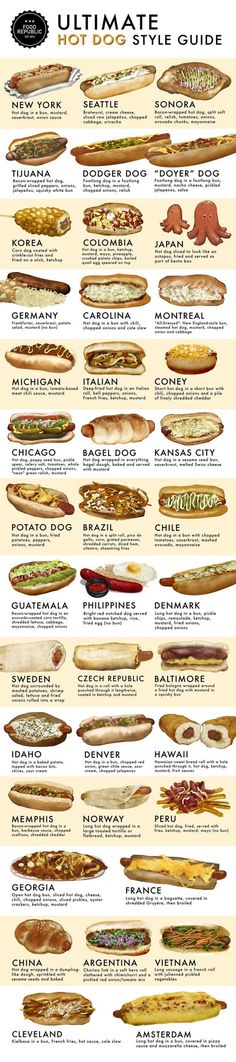 Around the World in 40 Hot Dogs: the Ultimate Dog Style Guide #INFOGRAPHIC