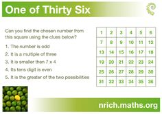 nrich problem solving key stage 2