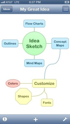 95 Best Concept Maps images