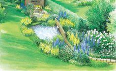 Die Kinder sind älter geworden und nun braucht die abschüssige Rasenfläche einen neuen Nutzen. Wir stellen zwei Gestaltungsideen mit Sitzplatz am Teich beziehungsweise am Wasserbecken. (Pflanzplan als PDF zum Herunterladen und Ausdrucken)