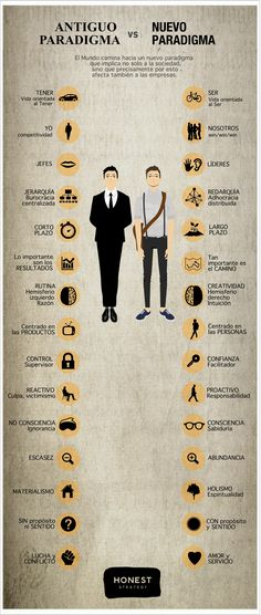 El mundo camina hacia un nuevo paradigma que implica no sólo a la sociedad, sino que afecta también a las empresas.  www.hectorrobles.es