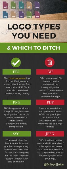 EPS, PNG, SVG, JPG? Find out what logo files you need for your business, which you can ditch, and other useful logo files you may not have even thought about. #infographic #logodesign