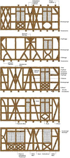"In German ""Fachwerk"" – Architecture Ideas Timber Window Frames, Timber Windows, Casa Estilo Tudor, Mountain Home Exterior, Mountain Homes, Rustic Exterior, Medieval Houses, Post And Beam, Exterior House Colors"