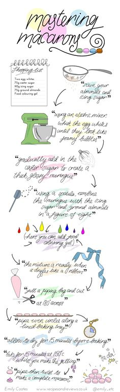 An illustrated guide on making macarons - Infographic and food illustration by Emily Coates @emily_etc