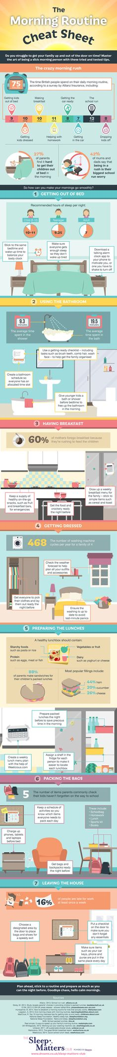 Mornings can be frantic, especially for those with big families. If you want to make your complicated morning journey easier on you and everyone you live with, then this morning routine cheat sheet is just what you need. The infographic will help you to nail everything from getting out of bed, to using the bathroom, having breakfast, getting dressed, preparing lunch, packing your bags and leaving the house!