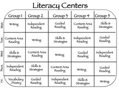 A Teacher's Treasure: 5th Grade Literacy Centers!