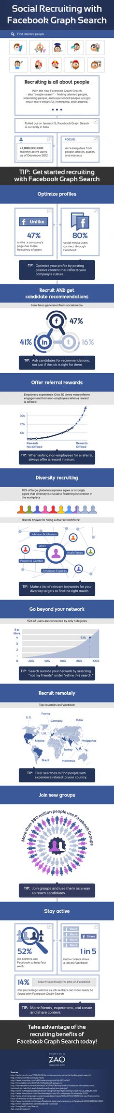 How to Recruit with Facebook Graph Search [INFOGRAPHIC].  By Undercover Recruiter.   Facebook Graph Search is an entirely new way to look at social recruiting. With a traditional content search, you may have spent time looking for candidates on the surface. Now, you can find talented people based on their interests and experiences in a targeted search. So, what exactly makes this tool so beneficial to talent acquisition?