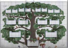 albero genealogico, il cross-point-schema-movente-graph-abilaty