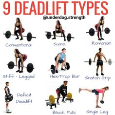 How to Deadlift Properly (For Beginners) – Underdog Strength Training Deadlift fitness guide. Learn how to properly perform deadlift variations. Fitness Gym, Fitness Style, Fitness Tips, Fitness Motivation, Weight Lifting Motivation, Health Fitness, Gym Workout Tips, At Home Workouts, Power Lifting Workouts