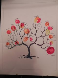 Each person that attended Thanksgiving dinner left a finger print on the tree...a keepsake to frame on the wall!