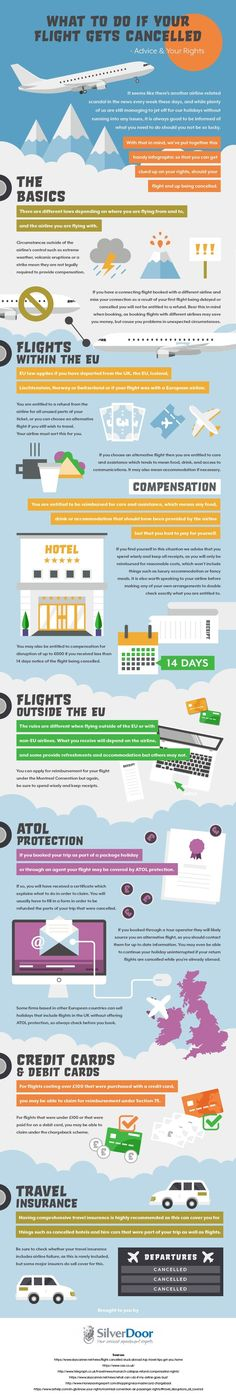 What To Do If Your Flight Gets Cancelled #Infographic #Travel