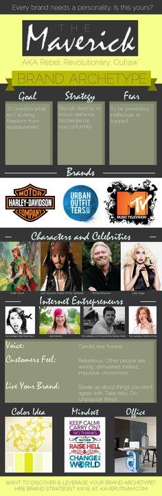 My BRANDALITY (brand personality) archetype is the maverick. Find out yours >> http://kayeputnam.com/brandality-quiz/