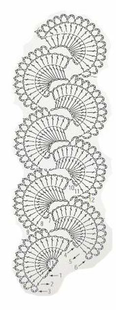 Ideas Crochet Lace Tape Pattern Posts For 2019 Crochet Flower Scarf, Crochet Lace Edging, Crochet Borders, Crochet Diagram, Crochet Stitches Patterns, Crochet Chart, Crochet Designs, Crochet Doilies, Crochet Flowers