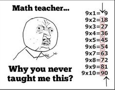 Math teacher…I do teach this...and the trick that if you add the digits of the product you get 9. And the numbers go down and once you get to 45 and 54 they change places.