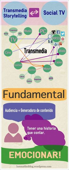 Transmedia Storytelling & Social TV