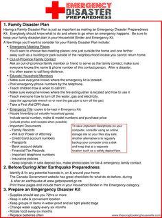 The Scrapbooking Housewife: Emergency Disaster Preparedness Kit & Plan