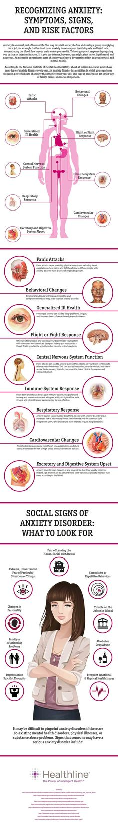 Recognizing Anxiety: Symptoms, Signs, and Risk Factors - Recognizing Anxiety: Symptoms, Signs, and Risk Factors - Anxiety is a normal part of human life. You may have felt anxiety before addressing a group or applying for a job, for example. In the short term, anxiety increases your breathing rate and heart rate, concentrating the blood flow to your brain, where you need it.