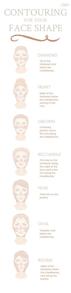 How to Contour for Your Face Shape, Makeup Guide, Tips, Infographic