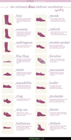 Part 2 A fashion terms vocabulary about women shoes: from the Winkle Picker to t. - Part 2 A fashion terms vocabulary about women shoes: from the Winkle Picker to t… – Source by - Fashion Terminology, Fashion Terms, Fashion 101, Look Fashion, Fashion Shoes, Fashion Beauty, Womens Fashion, Fashion Guide, Fashion Hacks