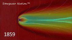 Comparing CMEs - Carrington-Class CME of 1859, Solar Storm