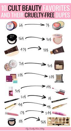 Makeup items name