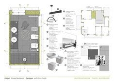 Villa Moderna Architettura Structure Plan Savoye DrawingsBamboo tshrQd